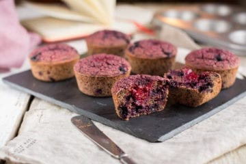 Vegan Blueberry Beet Muffins, Gluten-Free, refined sugar free, oil-free, Candida diet friendly