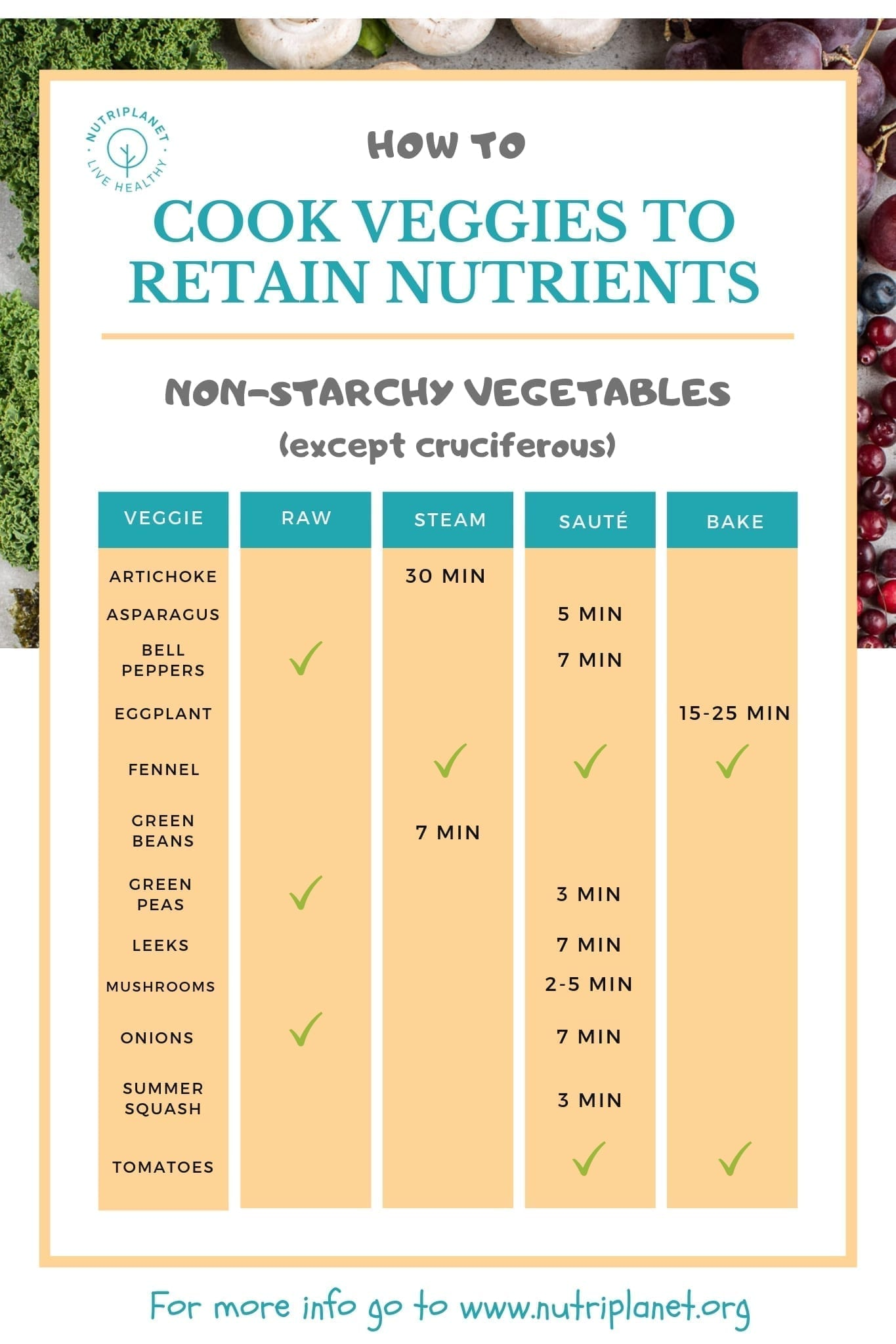How to Cook Vegetables to Retain Nutrients and Maximise Health Benefits